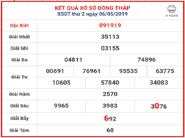 du-doan-xsdt-13-5-2019-soi-cau-xo-so-dong-thap-1