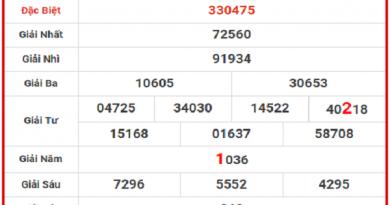 Thống kê dự đoán soi cầu xổ số hồ chí minh ngày 20/05 chuẩn