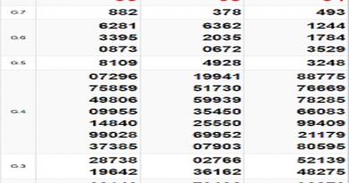 Nhận định cặp lô đẹp dự đoán KQXSMN ngày 19/07