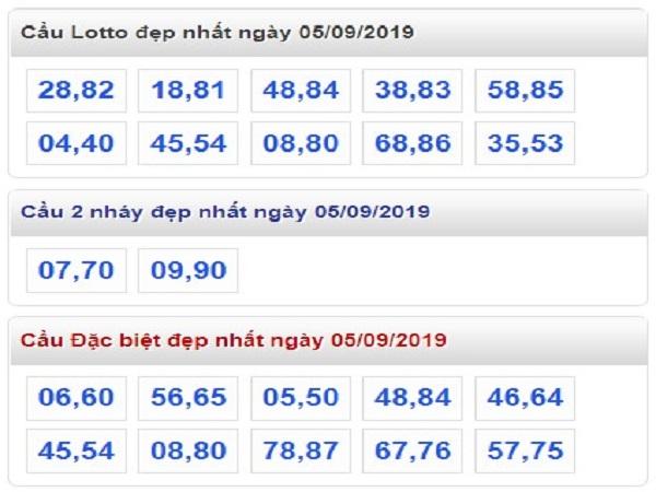 Phân tích kết quả xổ số miền bắc 6/9 từ các chuyên gia
