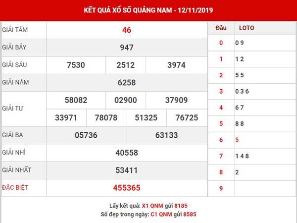 Dự đoán sổ xố Quảng Nam thứ 3 ngày 19-11-2019
