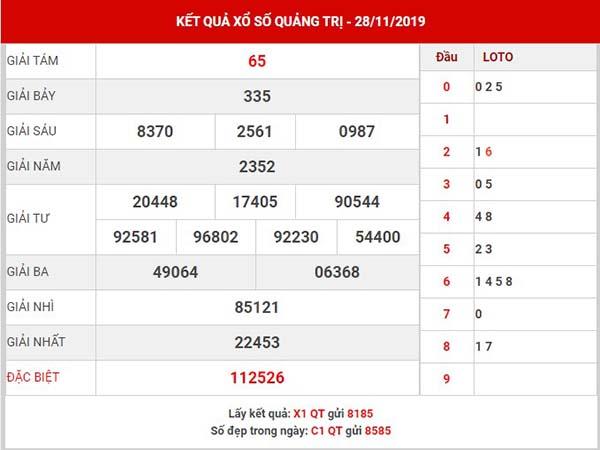 Thống kê XS Quảng Trị thứ 6 ngày 29-11-2019