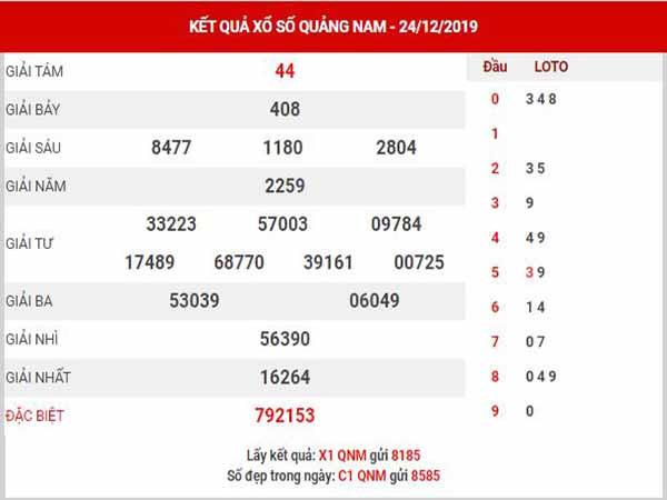 Thống kê XSQNM ngày 31/12/2019