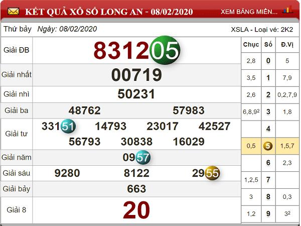 Bảng tổng hợp chốt dự đoán kqxs long an ngày 15/02