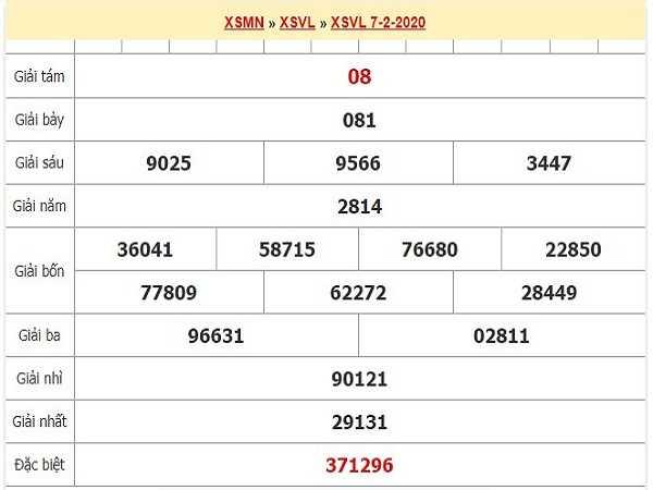 xo-so-Vinh-Long-ngay-7-2-2020_optimized