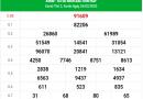 Đánh giá kết quả XSMB hôm nay ngày 25/2/2020