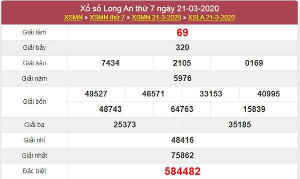 Dự đoán KQXSLA 28/3/2020 - Soi cầu Long An thứ 7
