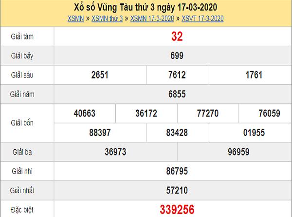 ket-qua-xs-vung-tau-17-3-2020-min