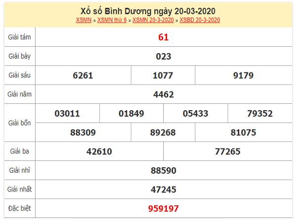 xo-so-Binh-Duong-ngay-20-3-2020-min