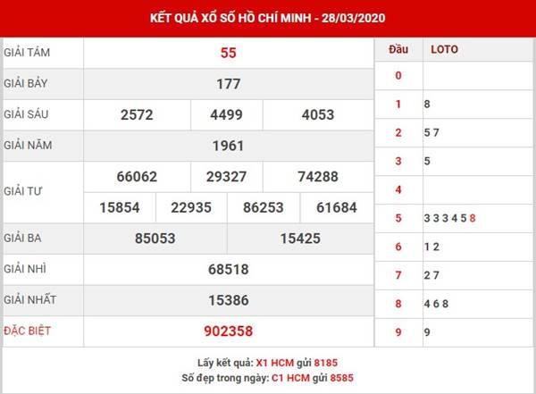 Thống kê xổ số Hồ Chí Minh thứ 2 ngày 30-3-2020