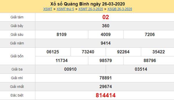 Soi cầu XSQB 23/4/2020 - KQXS Quảng Bình thứ 5