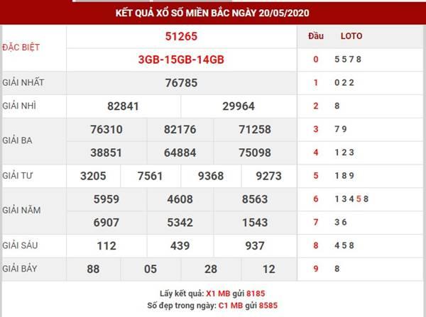 Thống kê kết quả XSMB thứ 5 ngày 21-5-2020