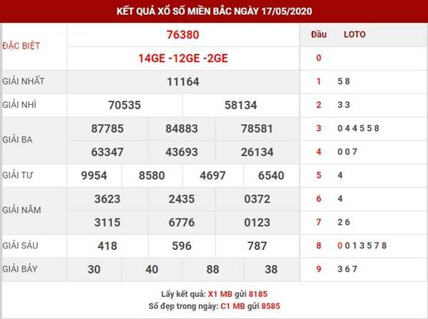 Phân tích số đẹp hôm nay XSMB thu 2 ngày 18-5-2020