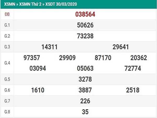 Nhận định KQXSDT- xổ số đồng tháp ngày 04/05/2020 hôm nay