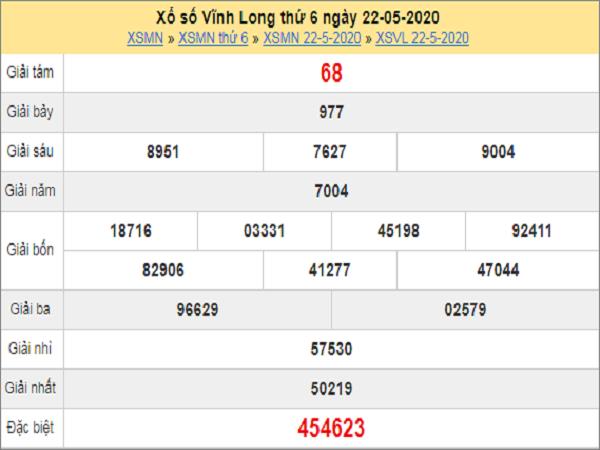 Dự đoán XSVL 29/5/2020