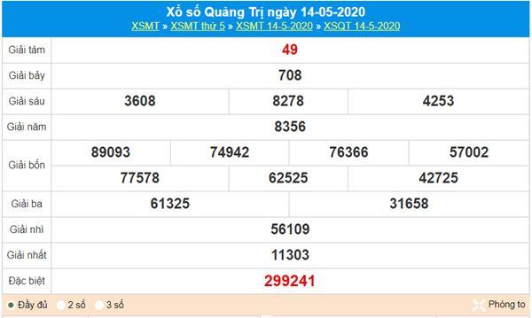 Soi cầu KQXS Quảng Trị 21/5/2020, chốt lô giải đặc biệt