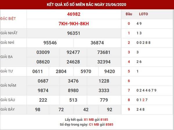 Phân tích kết quả XSMB thứ 6 ngày 26-6-2020