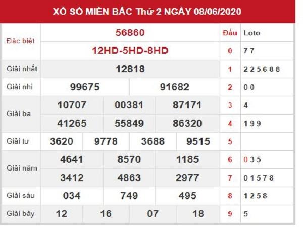 Bảng KQXSMB- Nhận định xổ số miền bắc ngày 09/06/2020