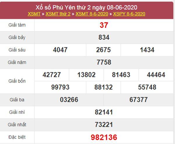 Dự đoán XSPY 15/6/2020 chốt KQXS Phú Yên thứ 2
