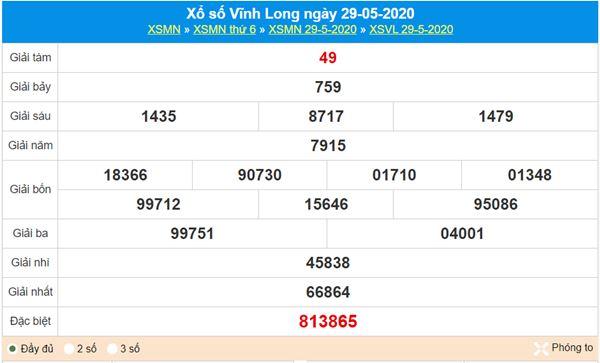 Dự đoán XSVL 5/6/2020 chốt KQXS Vĩnh Long thứ 6