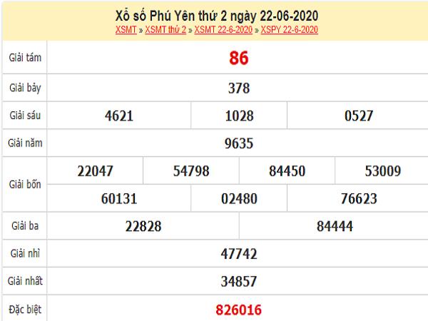 Soi cầu bạch thủ KQXSPY- xổ số phú yên thứ 2 ngày 29/06/2020