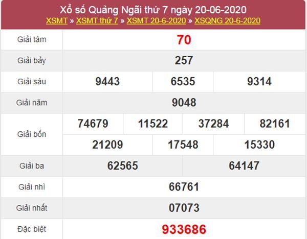 Soi cầu XSQNG 27/6/2020 chốt lô Quảng Ngãi thứ 7 siêu chuẩn