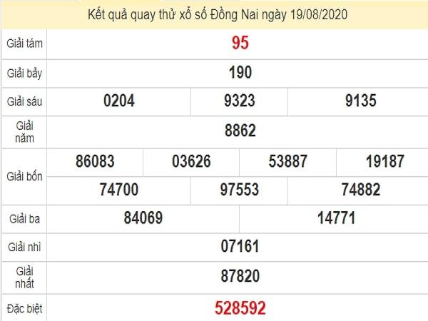 Quay thử KQXS Đồng Nai ngày 19/8/2020
