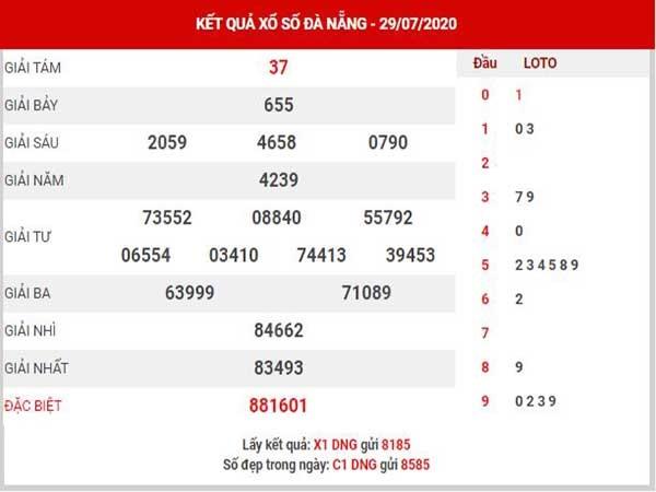 Phân tích KQXSDN- xổ số đà nẵng thứ 7 ngày 01/08/2020 của các cao thủ