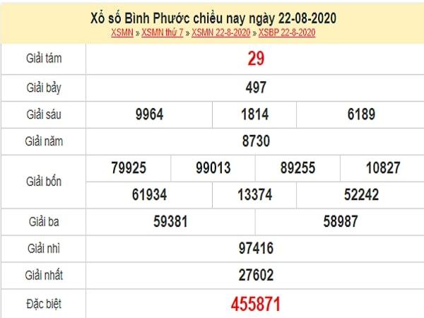 Nhận định XSBP 29/8/2020