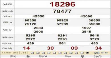 Soi cầu bạch thủ KQXSMB- xổ số miền bắc thứ 5 ngày 06/08/2020 của các cao thủ