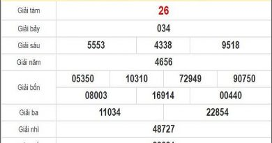 Dự đoán xổ số Gia Lai 11-09-2020