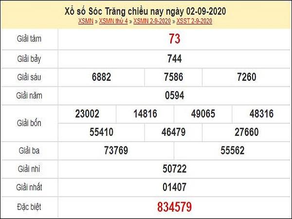Phân tích XSST 9/9/2020
