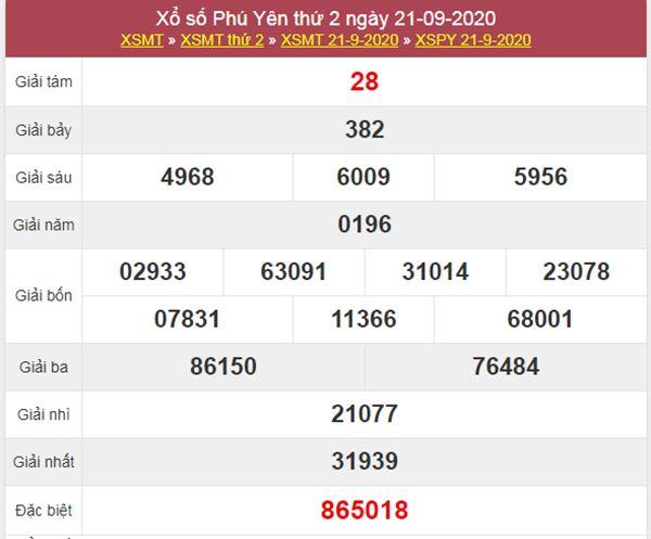 Soi cầu KQXS Phú Yên 28/9/2020 thứ 2 cùng chuyên gia