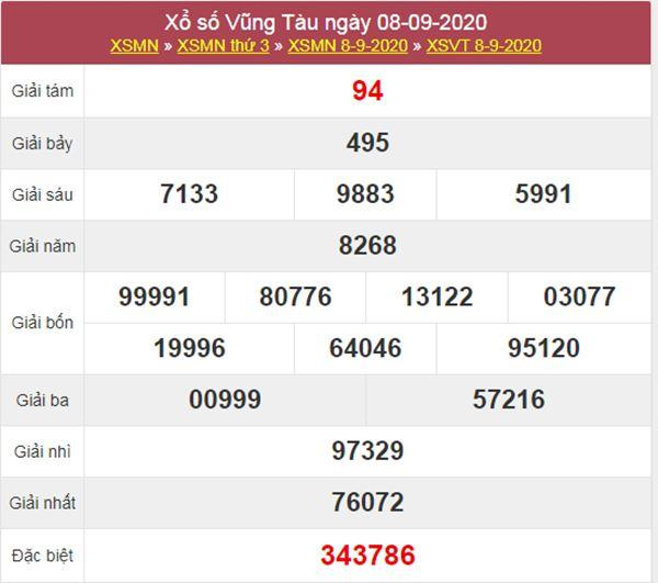 Thống kê XSVT 15/9/2020 chốt KQXS Vũng Tàu thứ 3