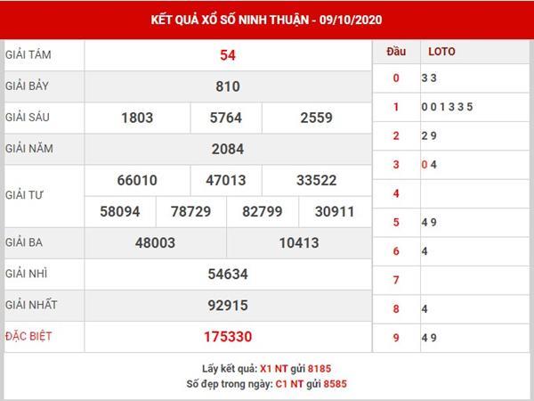 Soi cầu kết quả SX Ninh Thuận thứ 6 ngày 16-10-2020