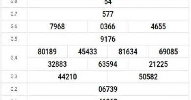 Dự đoán KQXSPY ngày 26/10/2020- xổ số phú yên thứ 2