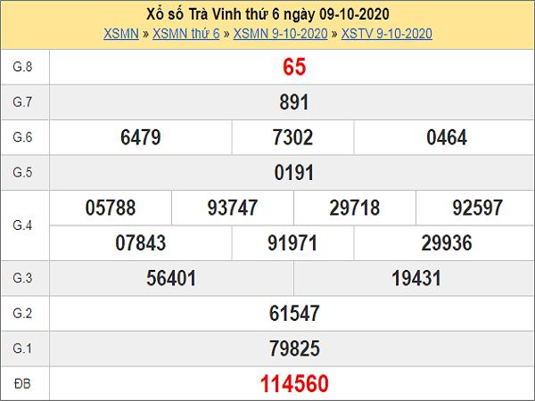 Phân tích KQXSTV ngày 16/10/2020- xổ số trà vinh chính xác