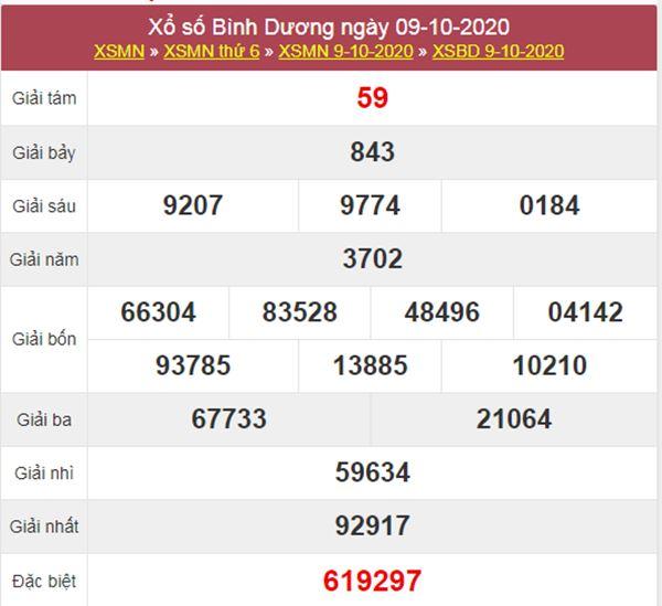Soi cầu XSBD 16/10/2020 chốt lô VIP Bình Dương thứ 6
