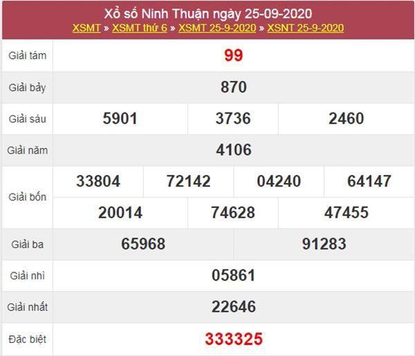 Soi cầu XSNT 2/10/2020 chốt lô số đẹp Ninh Thuận thứ 6