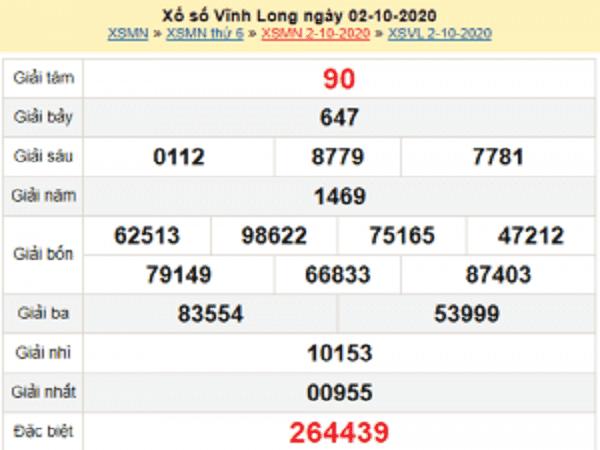 Nhận định KQXSVL ngày 09/10/2020- xổ số vĩnh long chuẩn