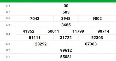 Thống kê soi cầu kết quả XS Bến Tre ngày 27/10/2020