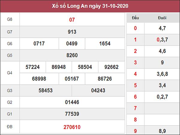 Dự đoán XSLA ngày 07/11/2020- xổ số long an hôm nay