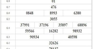 Thống kê XSVT ngày 03/11/2020 dựa vào kết quả kỳ trước