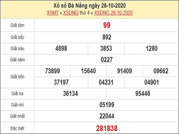Nhận định XSDNO 31/10/2020