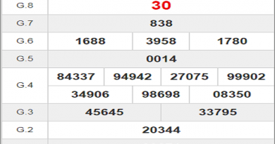 Phân tích XSBT ngày 17/11/2020- xổ số bến tre cụ thể