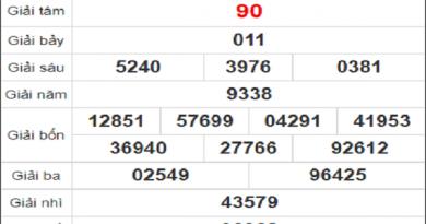 Phân tích XSCT ngày 11/11/2020- xổ số cần thơ cụ thể