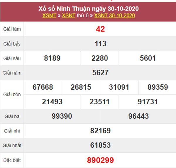 Nhận định KQXS Ninh Thuận 6/11/2020 chốt XSNT thứ 6