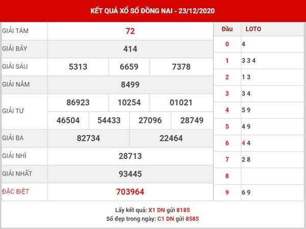 Thống kê kết quả XS Đồng Nai thứ 4 ngày 30/12/2020