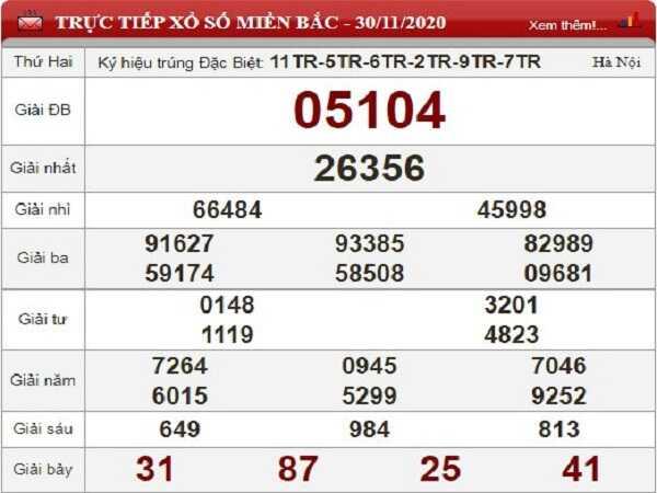 Dự đoán XSMB ngày 01/12/2020- xổ số miền bắc hôm nay