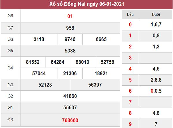 Phân tích kqxs Đồng Nai ngày 13/1/2021